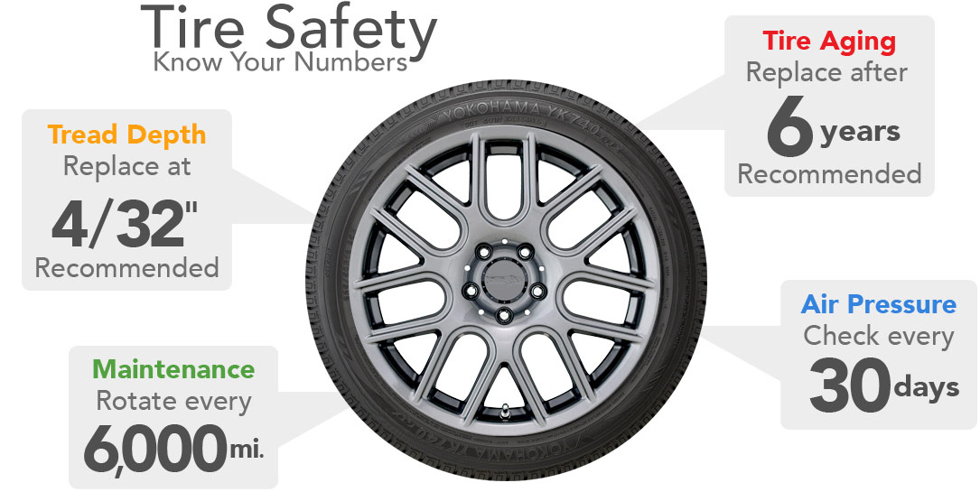 tire information 2